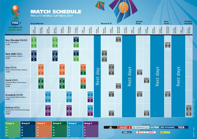 Fifa-U-17-World-cup-Schedule