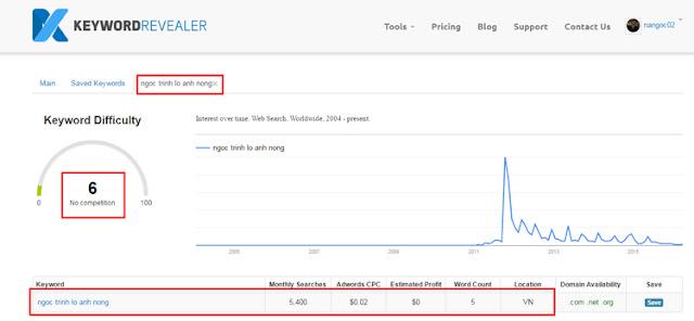 Nghiên cứu từ khóa Youtube bằng keywordrevealer