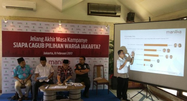 Survei Manilka: Elektabilitas Agus 38,6%, Ahok 21,7%, Anies 25,2%