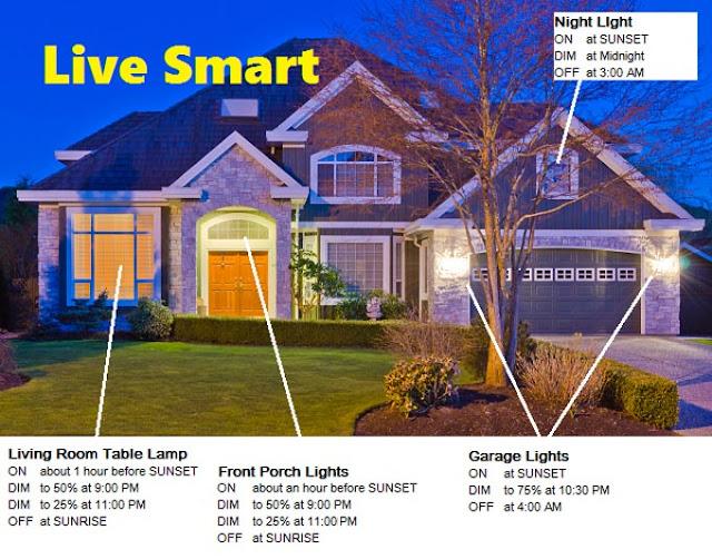 Smarthouse - Lampu Rumah Otomatis