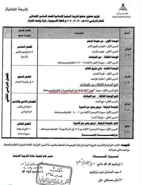 توزيع منهج التربية الاسلامية للصف السادس الابتدائى ترم ثانى2020- موقع مدرستى