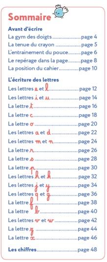 Graphisme Cp Le Petit Cartable De Sanleane