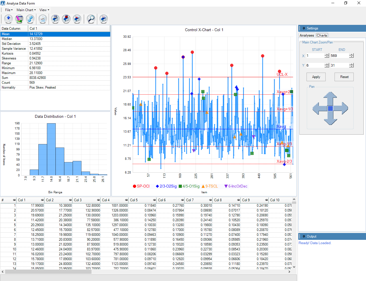 DecisionAIPro Data Analysis Toolkit, Control Chart, Statistics, Distribution