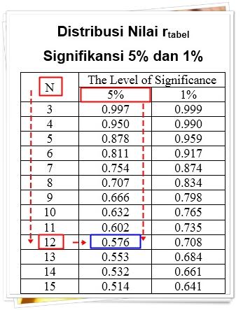 Transformasi data tidak normal dengan Ln pakai spss | SPSS