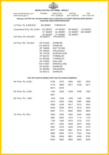 Kerala Lottery Result 08-05-2019 Akshaya Lottery Results AK-394 keralalotteriesresults.in-page-001