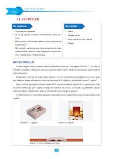 11. Sınıf Fizik Ders Kitabı Cevapları Tutku Yayınları Sayfa 14