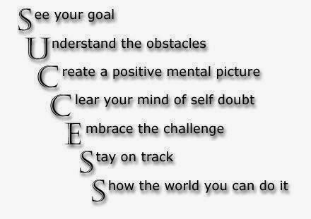 Goal Success Quotes Inspirational Picture Quotes