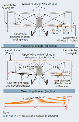 Biplane Assembly and Rigging