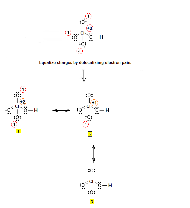 Figure 1: Lewis structures for perchloric acid . Electron pairs are delocalized so that charge separation becomes minimal
