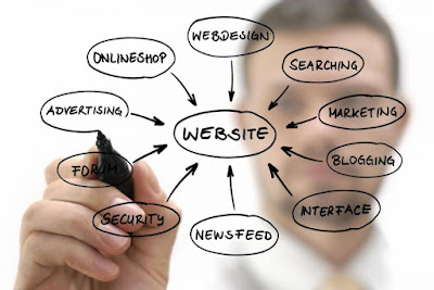 How To Create A Great Website That Is Valuable To Your Audience?