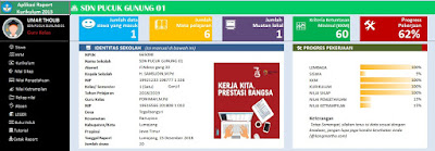 Download Aplikasi Raport K13 SD Revisi 2018