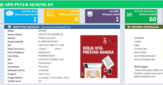 Download Aplikasi Raport K13 SD Revisi 2018 Kelas 1 s/d 6