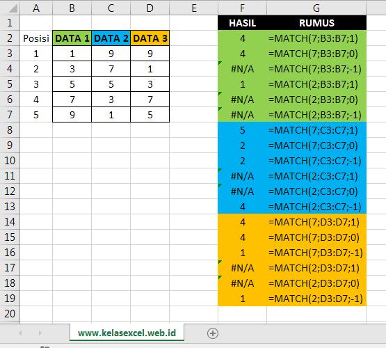 Contoh Menggunakan Fungsi MATCH Excel