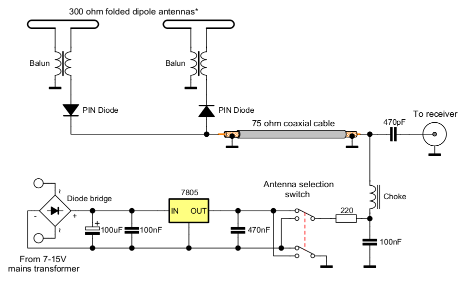 Antenna switch with PIN diodes · One Transistor
