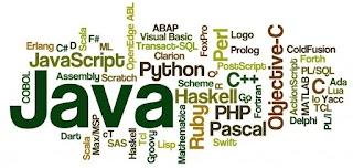 Pengertian Pemrograman, Programming, Programmer, Dan Program
