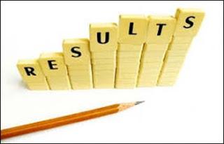 تلنگانہ ایمسٹ کے نتائج: مجموعی نتیجہ ستیتر اعشاریہ آٹھ آٹھ فیصد