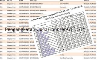 Pengangkatan Guru Honorer GTT GTY K2 2017