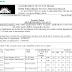 DSSSB Recruitment Notification for 15044 Vacancies (70 Posts)