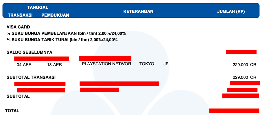 refund playstation plus ke kartu kredit