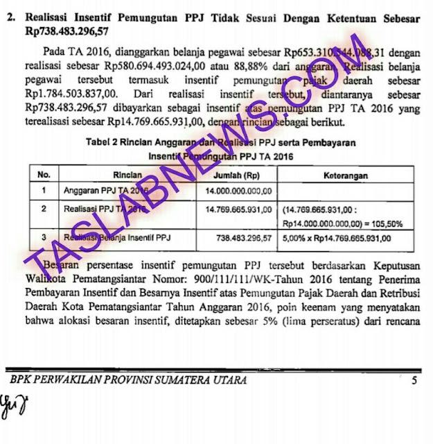 Hasil audit BPK pada keuangan Pemko Siantar.