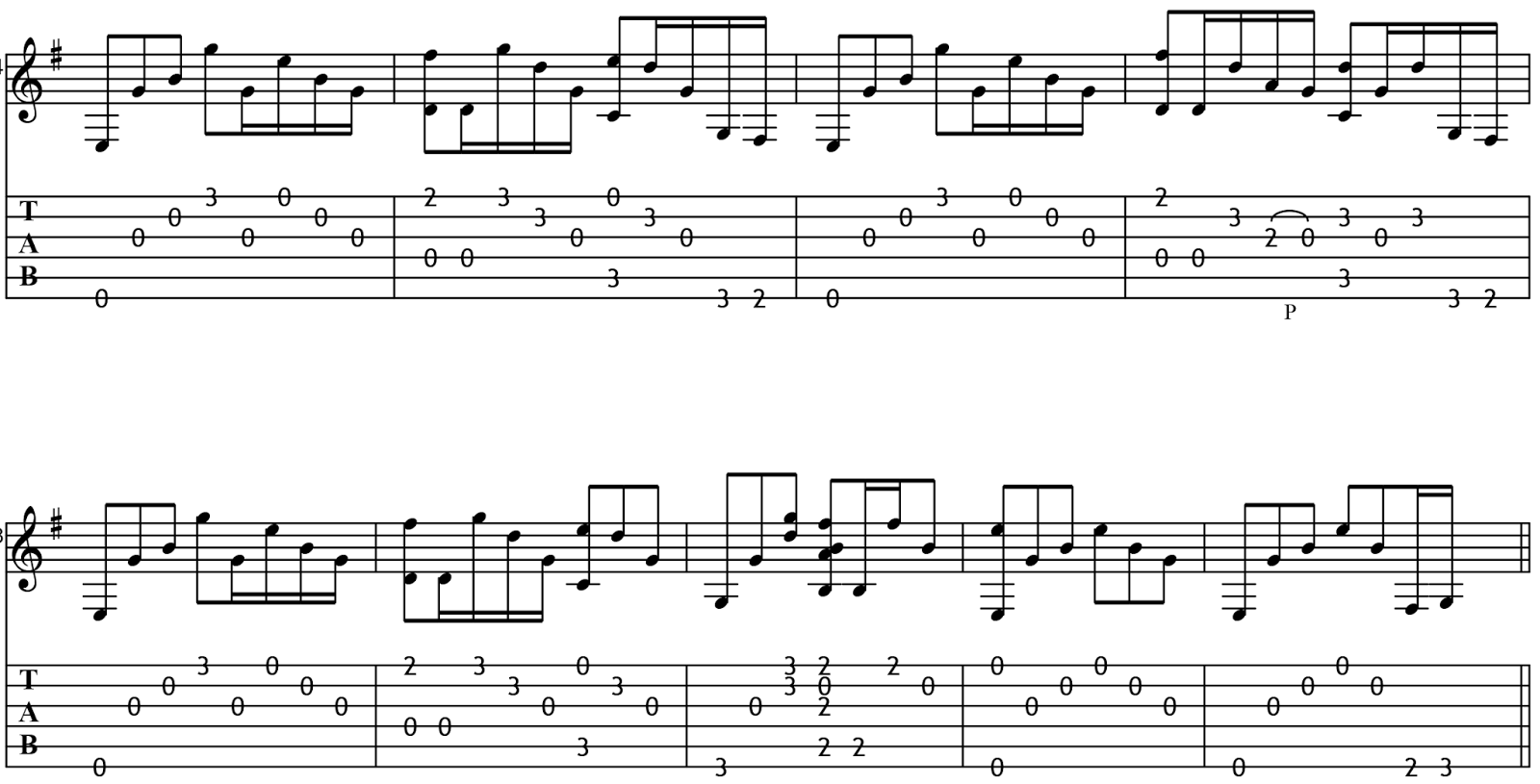Harmonic Structure In The Style Of Metallica Creative Guitar Studio