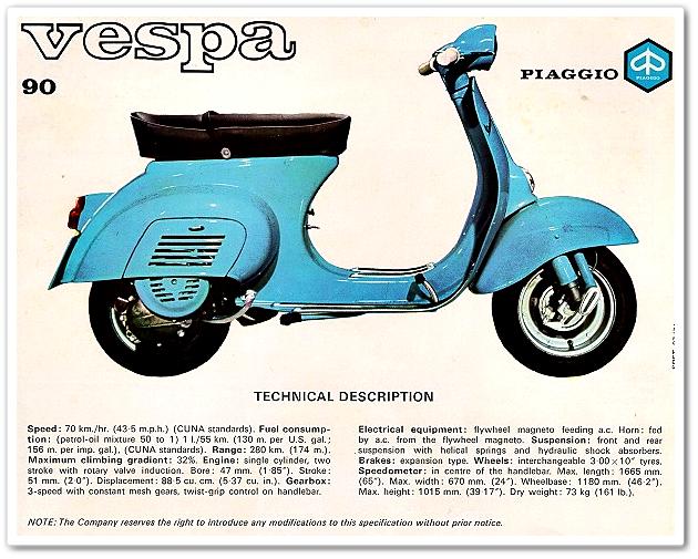 Sejarah dan Perbedaan Spesifikasi Vespa PTS 90 dan 100 cc