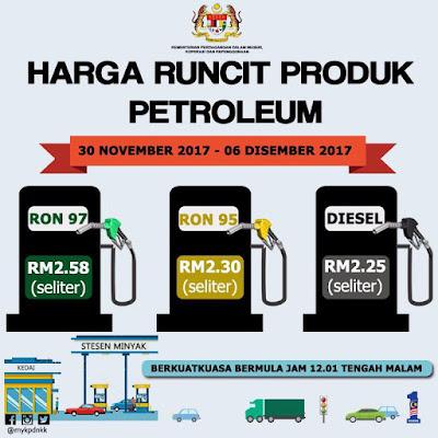 Harga Runcit Produk Petroleum (30 November 2017- 06 Disember 2017)