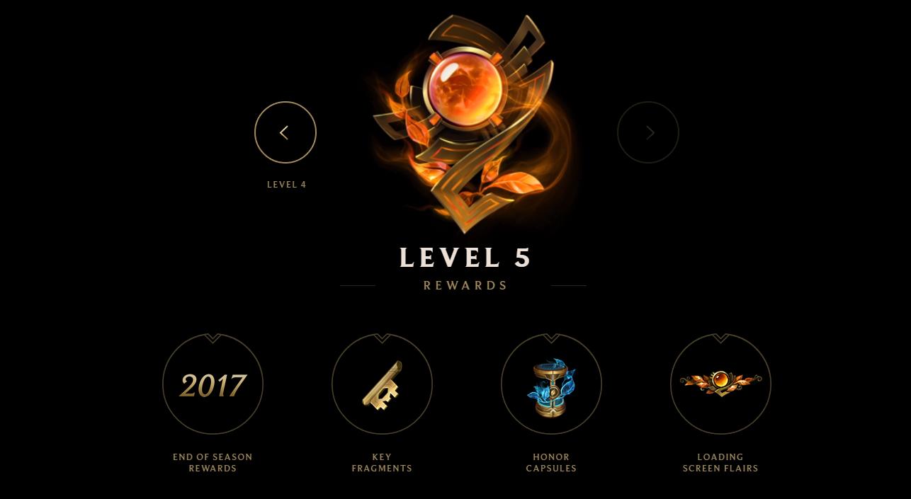 Surrender at 20: Honor Update Delivers New Rewards
