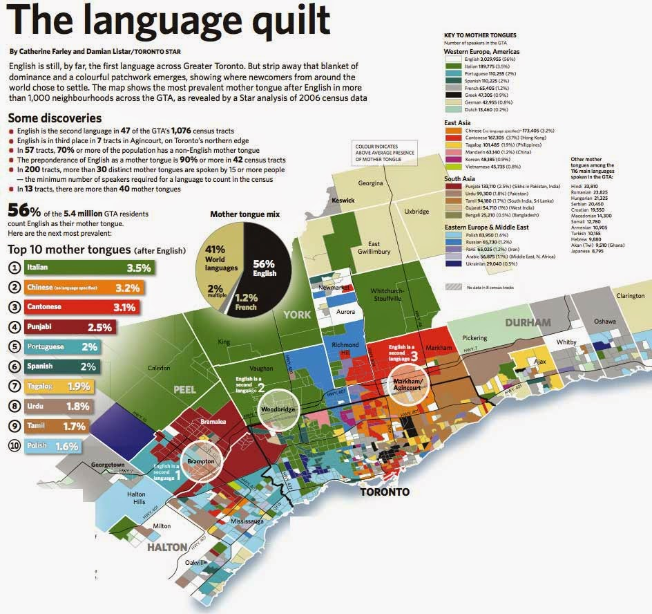 A map highlighting first languages across the Greater Toronto Area