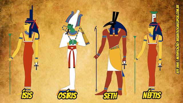 Osíris – Arqueologia Egípcia