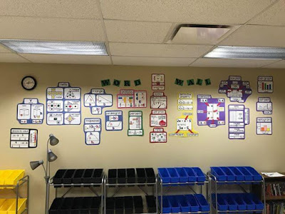 Ms. Morse 6th grade math word wall