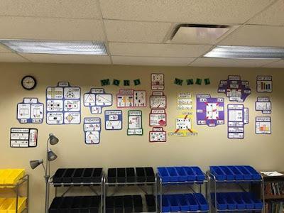 Ms. Morse 6th grade math word wall