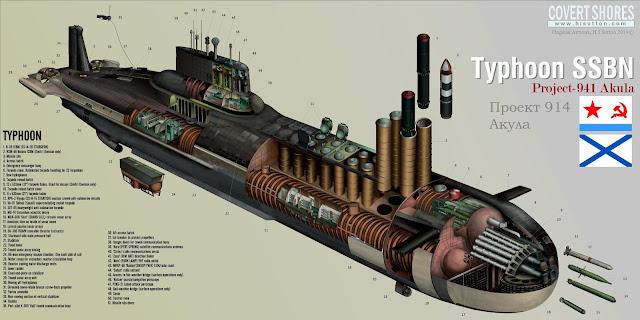 تعرّف على خصائص وقدرات غواصة  Akula- Typhoon Class الروسيه  Typhoon