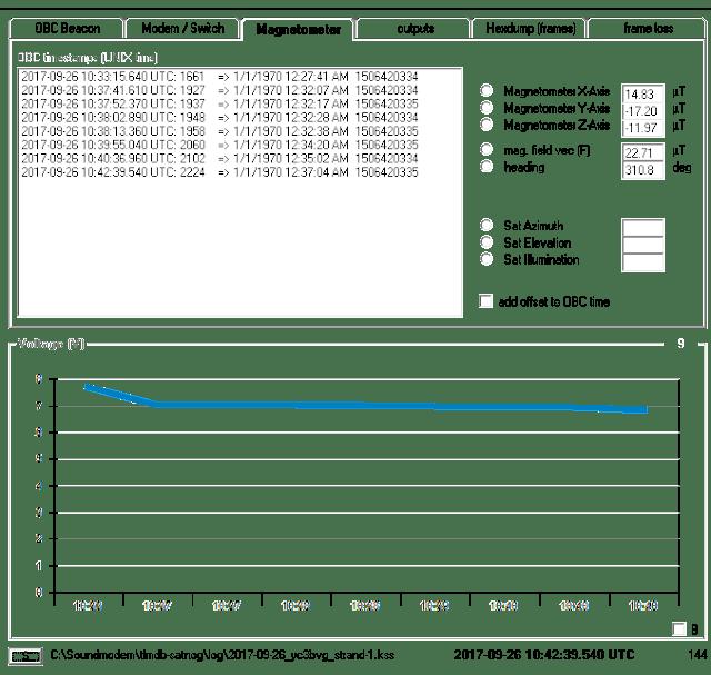 STRaND-1 9k6 FSK Telemetry