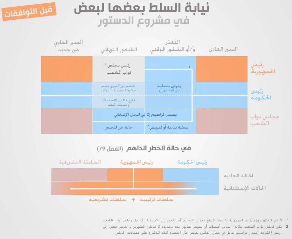 http://2.bp.blogspot.com/-yMYEyvY4-CI/UxY6T6fwMPI/AAAAAAAAEa0/8WkW-MD9mPw/s1600/3.91+-+D%C3%A9l%C3%A9gation+mutuelle+des+pouvoirs+-ar.jpg