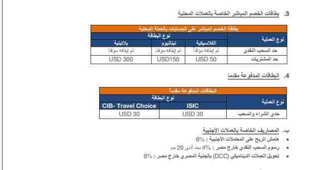 """أعلن البنك التجاري الدولي، تعديل حدود الاستخدام بالخارج على بطاقات """"CIB"""" الائتمانية، بدءًا من 20 أكتوبر 2016"""