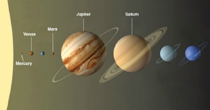 Diameter of planets