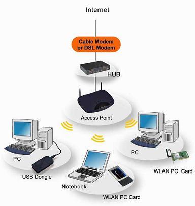 Cara Servis Atm Cara Menggunakan Mesin Atm Blog Hairul 384 X 406 Jpeg 18kb Ebook Teknik Jaringan Komputer Konsep Jaringan