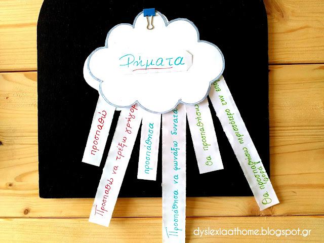 Ένα σύννεφο γεμάτο Ρήματα! Αναγνώριση & χειρισμός Ρημάτων στη Δυσλεξία