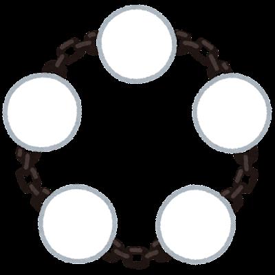 連鎖のイラスト