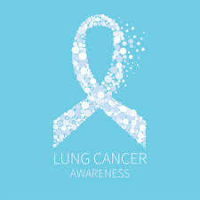 Sіgnѕ Of Lung Cancer