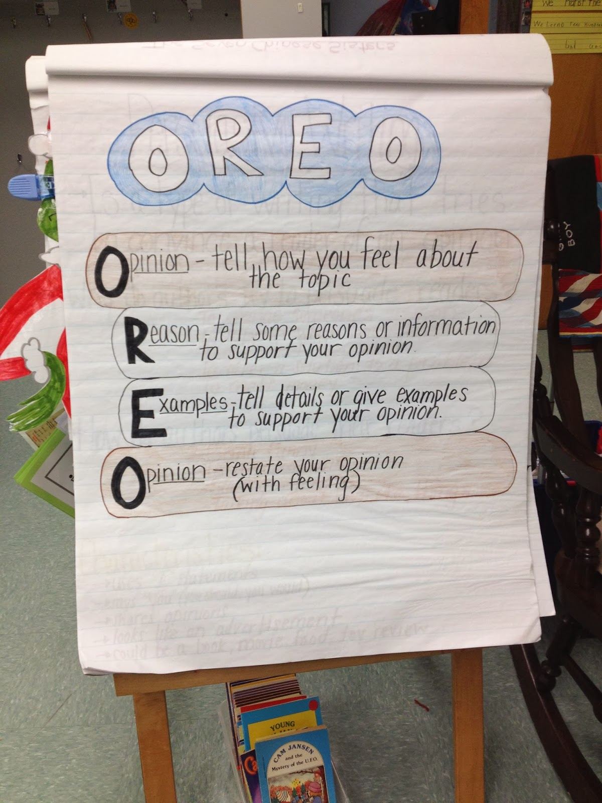 Persuasive Writing Help For Kids