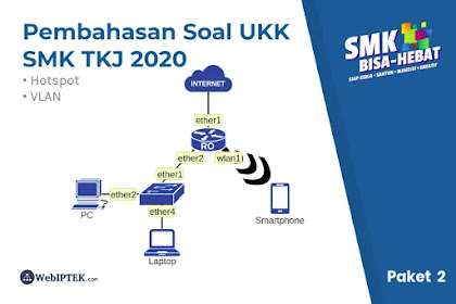 Penyelesaian dan Pembahasan Soal UKK TKJ 2020 Paket 2