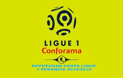 Keputusan Carta Ligue 1 Perancis 2018/2019 (Livescore)