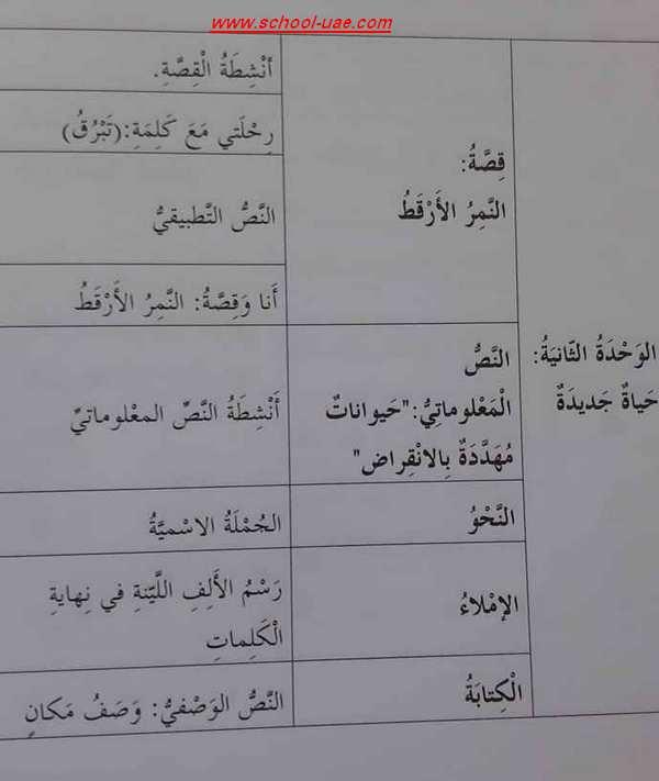كتاب  النشاط لغة عربية الصف الرابع الفصل الاول - مدرسة الامارات