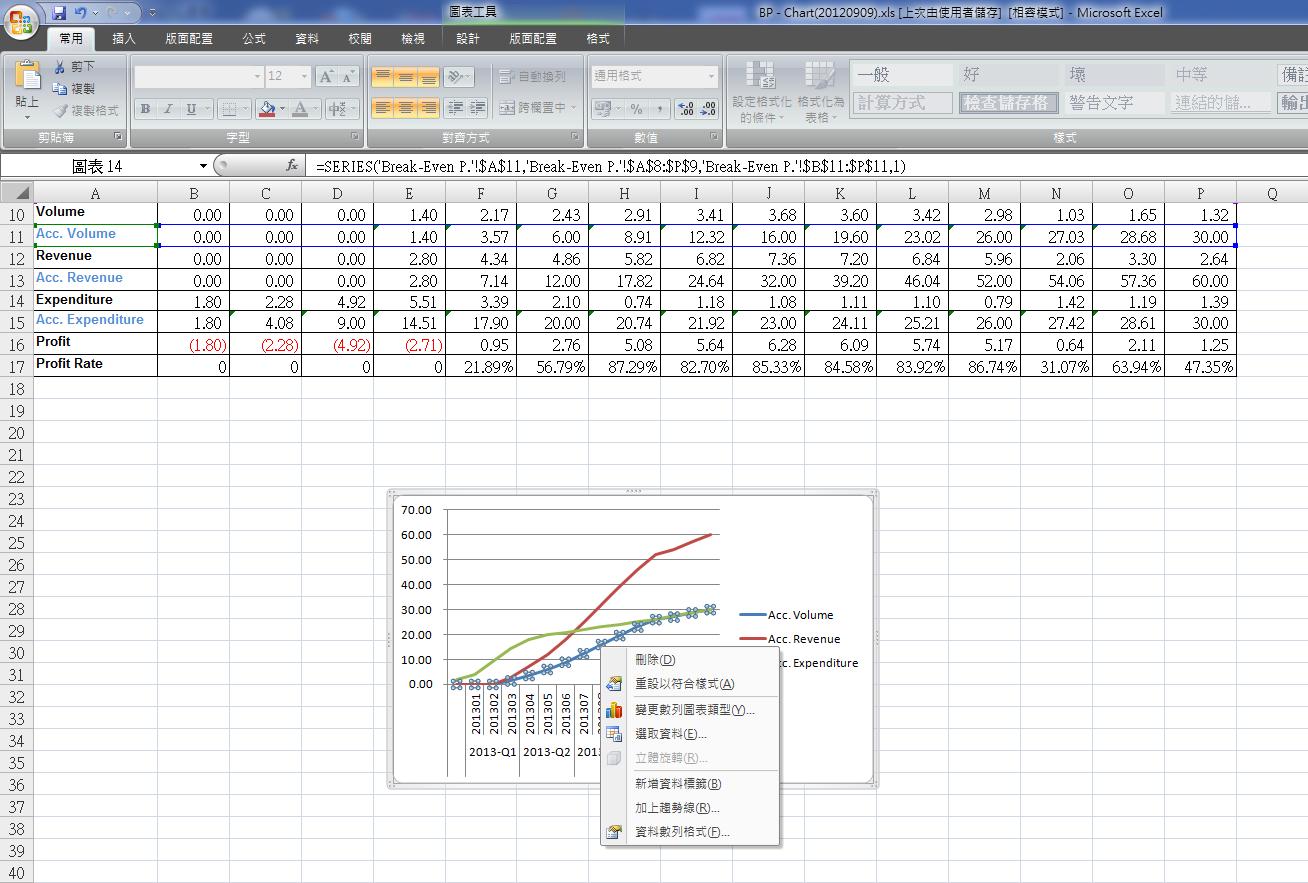FYTSAI: 如何用Excel建立 直條圖(長條圖) 與 折線圖 合併圖表