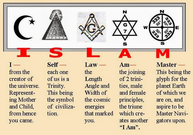 Temple Science Am Moorish