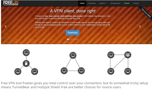 All About Tips For Business Success!: Best 6 Free VPN to Use in Your