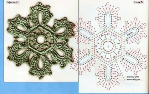 Patrón de Flor Hexagonal a Crochet