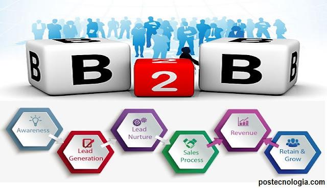 B2B Modelo de Negocio de las Ventas Online